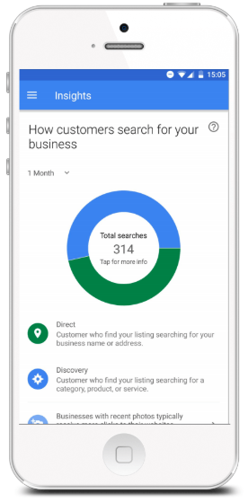 Phone Mockup showing Google My Business Dashboard